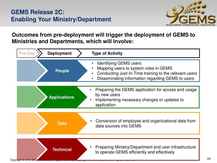 GEMS Release 2C: