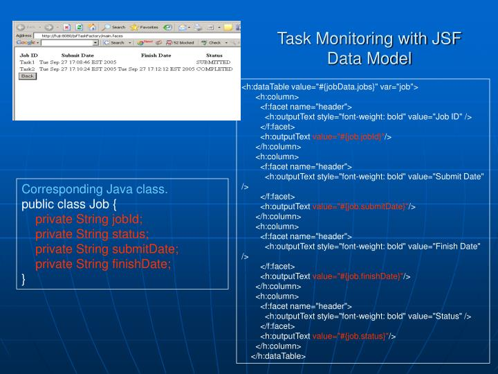 Task Monitoring with JSF Data Model