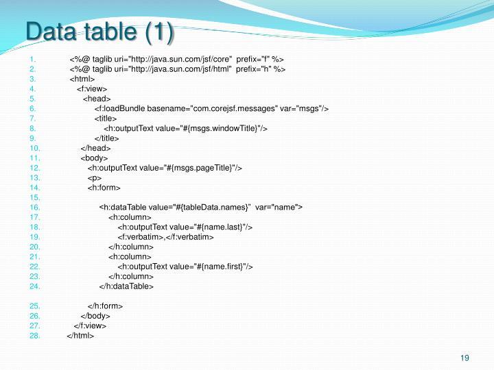 Data table (1)