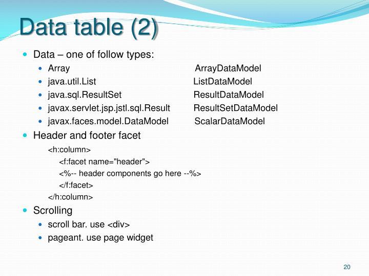 Data table (2)