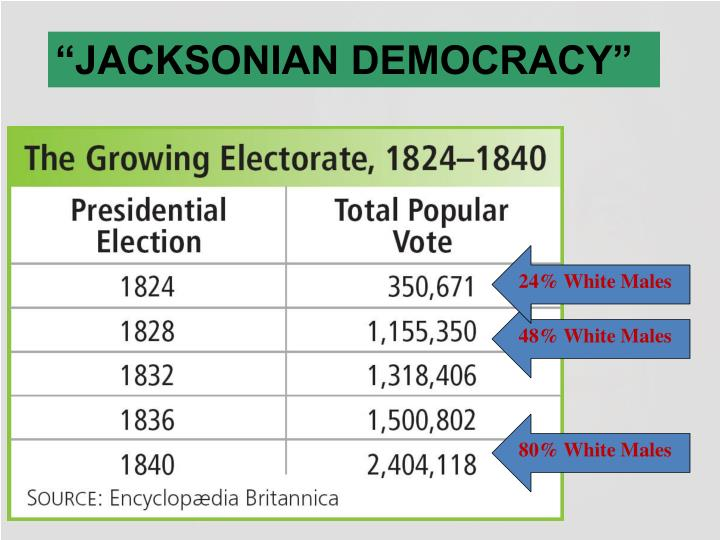 """JACKSONIAN DEMOCRACY"""