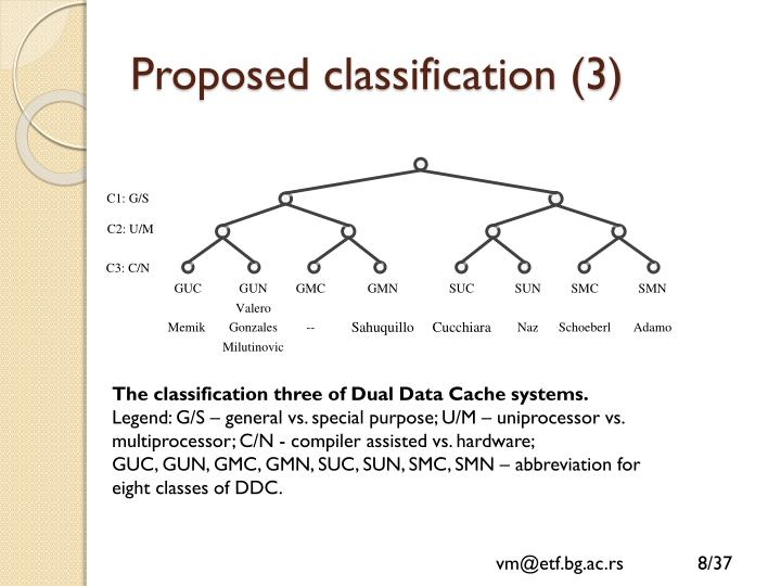 Proposed classification (3)