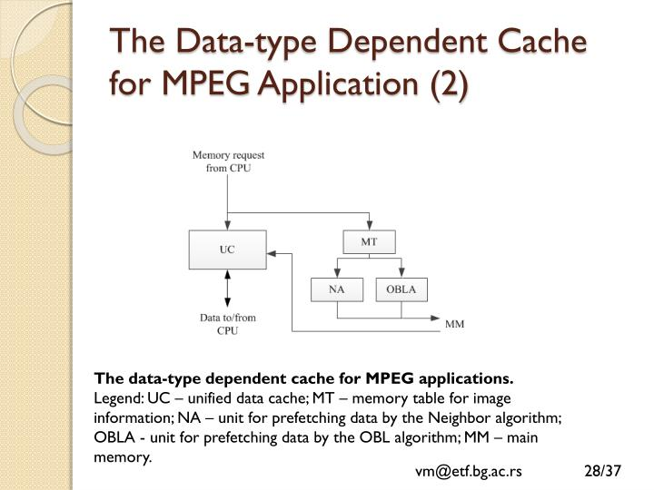 The Data-type Dependent Cache for MPEG
