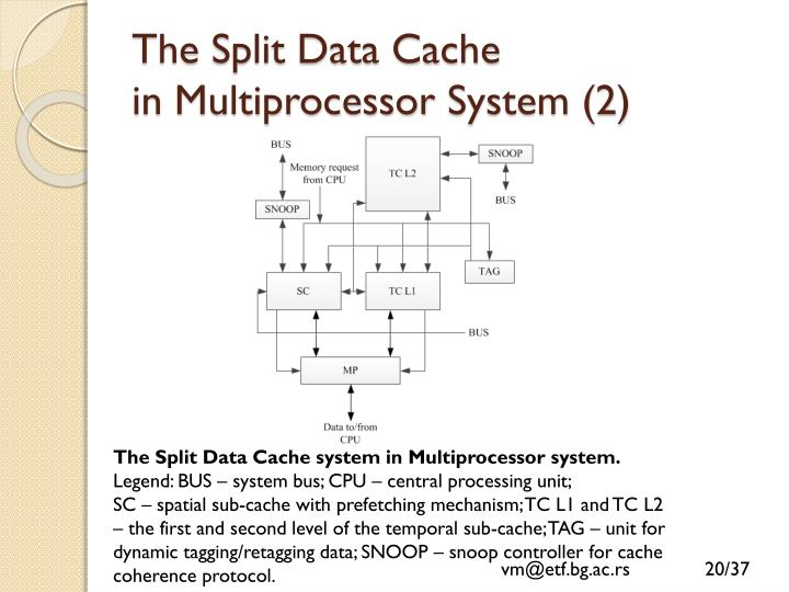 The Split Data Cache