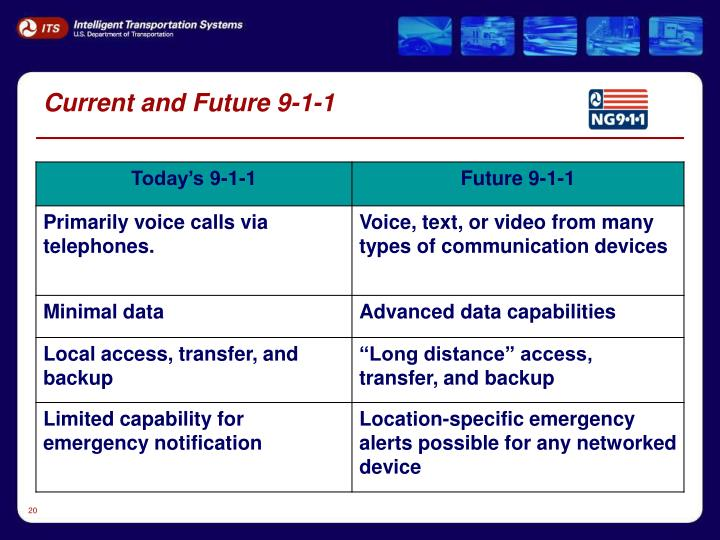 Current and Future 9-1-1