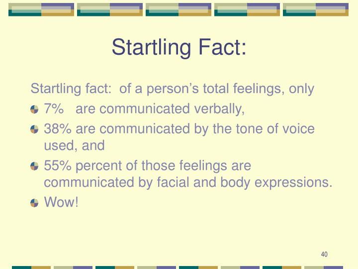 Startling Fact: