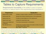 tables to capture requirements