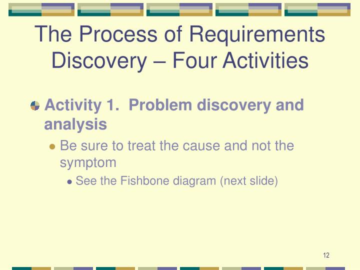 The Process of Requirements Discovery – Four Activities
