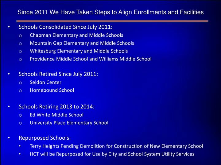 Since 2011 We Have Taken Steps to Align Enrollments and Facilities