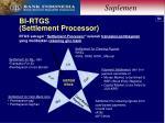 bi rtgs settlement processor
