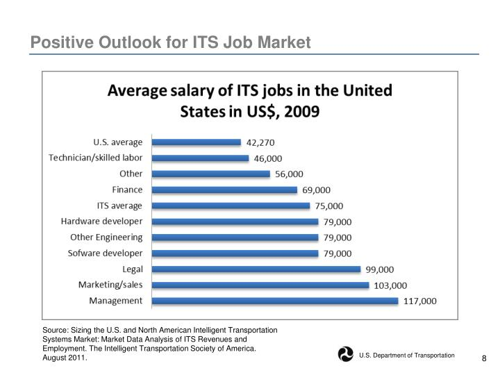 Positive Outlook for ITS Job Market