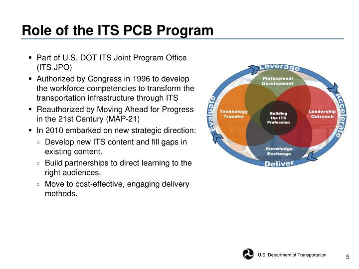 Role of the ITS PCB Program