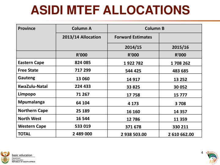 ASIDI MTEF ALLOCATIONS