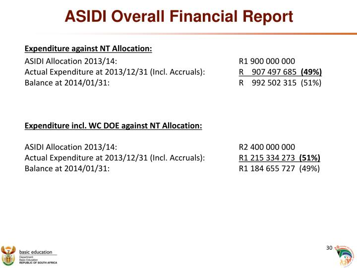 ASIDI Overall Financial Report