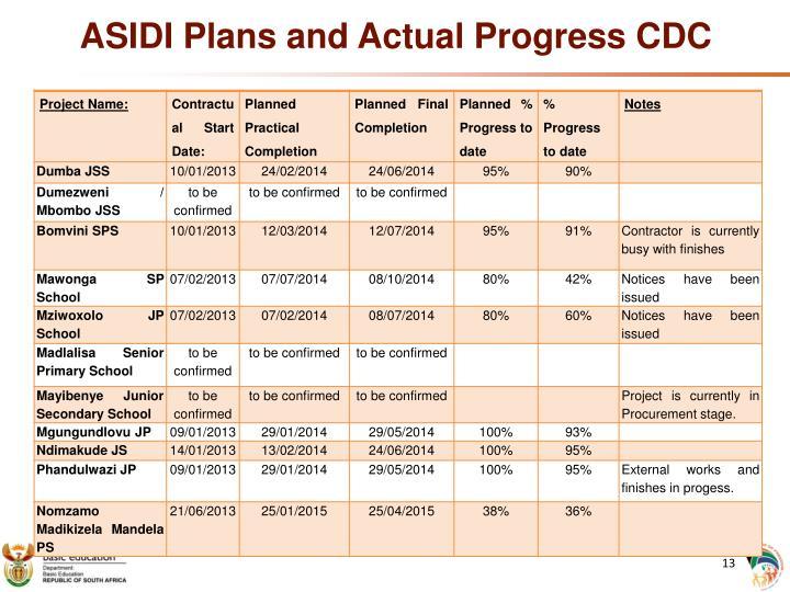 ASIDI Plans and Actual Progress CDC