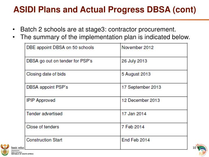 ASIDI Plans and Actual Progress DBSA (cont)