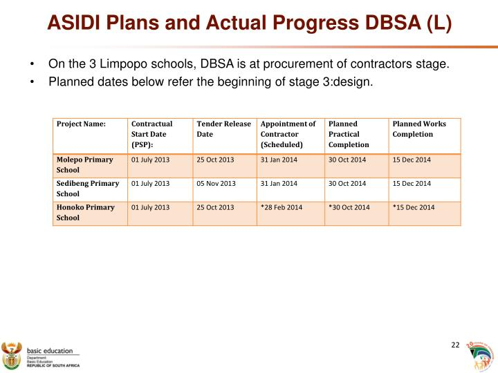 ASIDI Plans and Actual Progress DBSA (L)