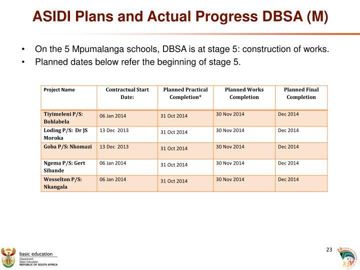 ASIDI Plans and Actual Progress DBSA (M)