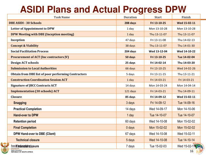 ASIDI Plans and Actual Progress DPW