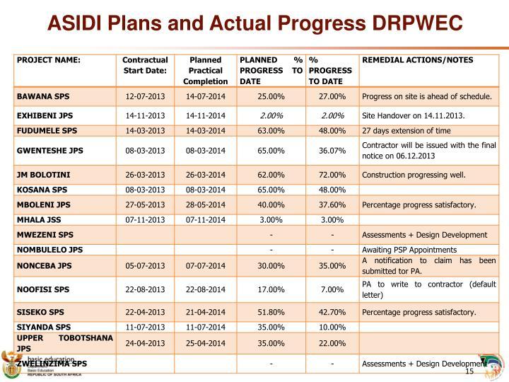 ASIDI Plans and Actual Progress DRPWEC