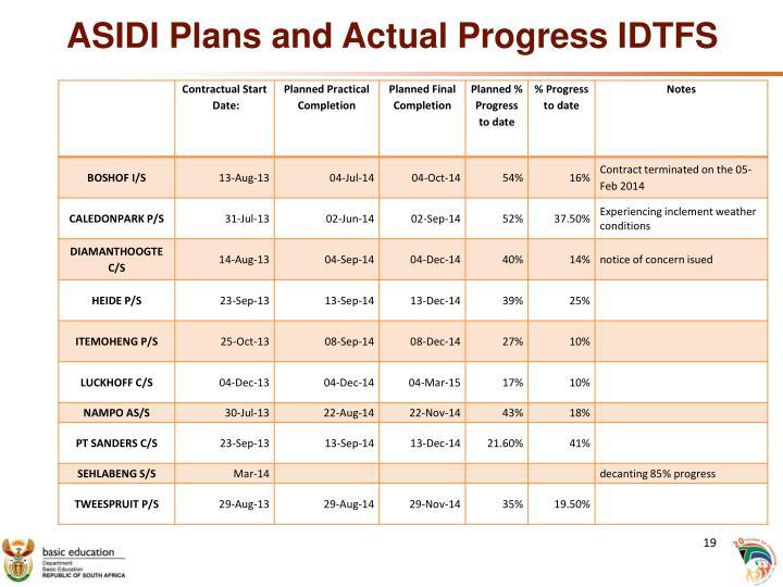 ASIDI Plans and Actual Progress IDTFS