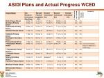 asidi plans and actual progress wced