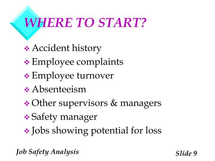 WHERE TO START?