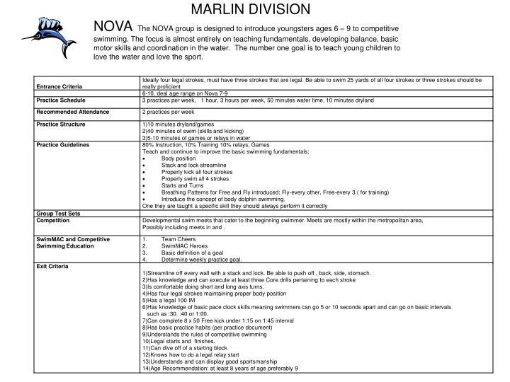 MARLIN DIVISION