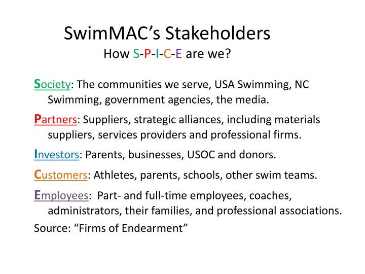 SwimMAC's Stakeholders