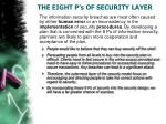 the eight p s of security layer