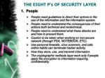 the eight p s of security layer1