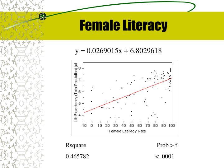 Female Literacy