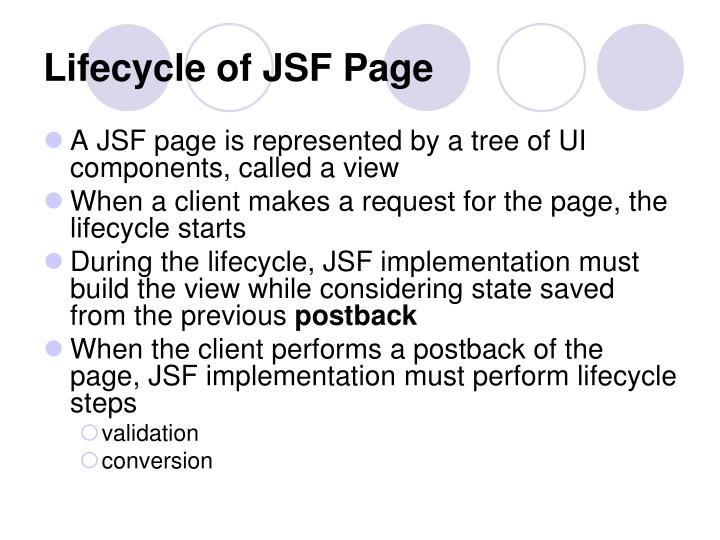 Lifecycle of JSF Page