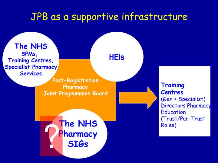 JPB as a supportive infrastructure