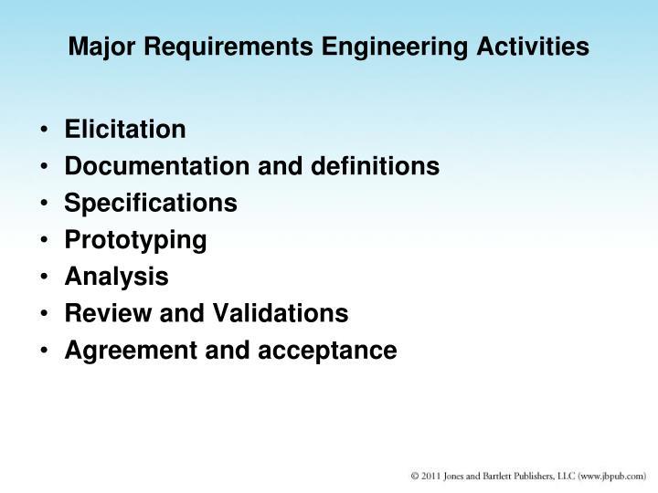 Major Requirements Engineering Activities