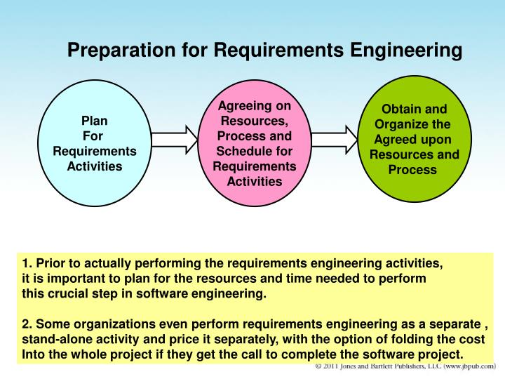 Preparation for Requirements Engineering