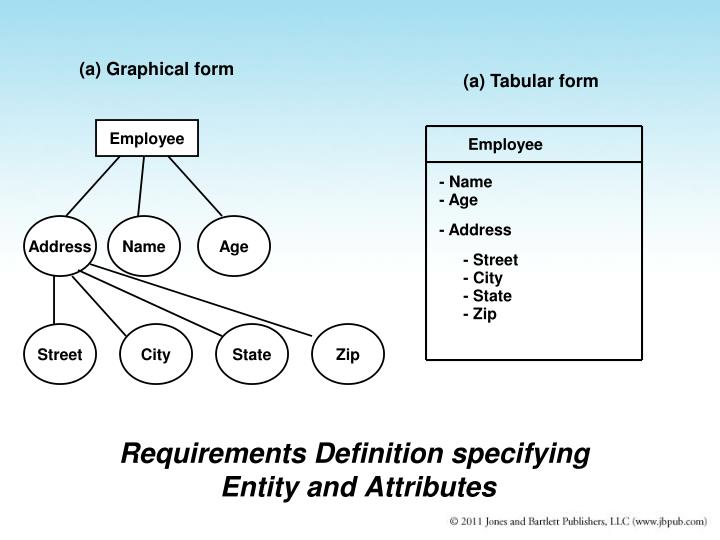 Requirements Definition specifying