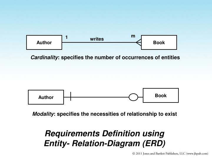 Requirements Definition using