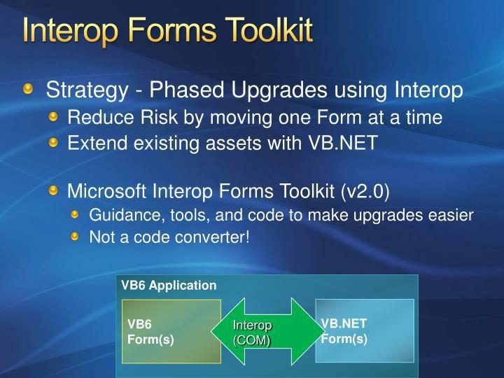Interop Forms Toolkit