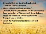 christ s sufferings sacrifice prophesied 1 st central theme ransom
