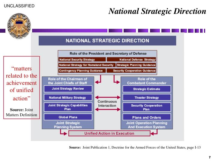 National Strategic Direction