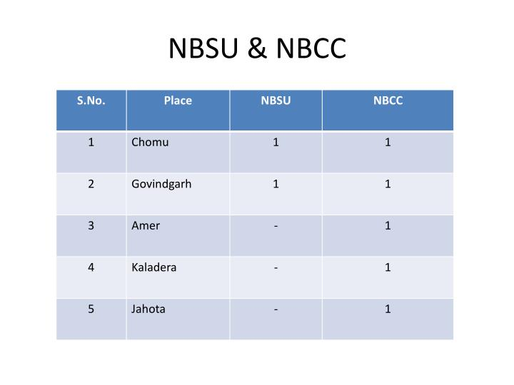 NBSU & NBCC
