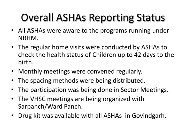 Overall ASHAs Reporting Status
