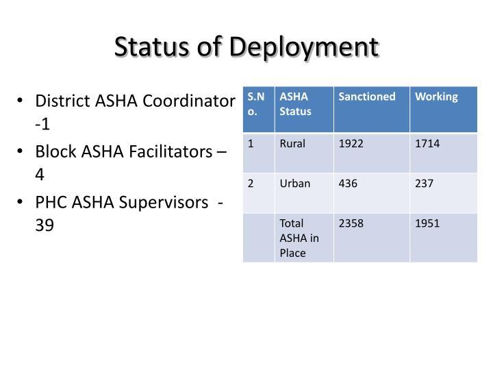 Status of Deployment