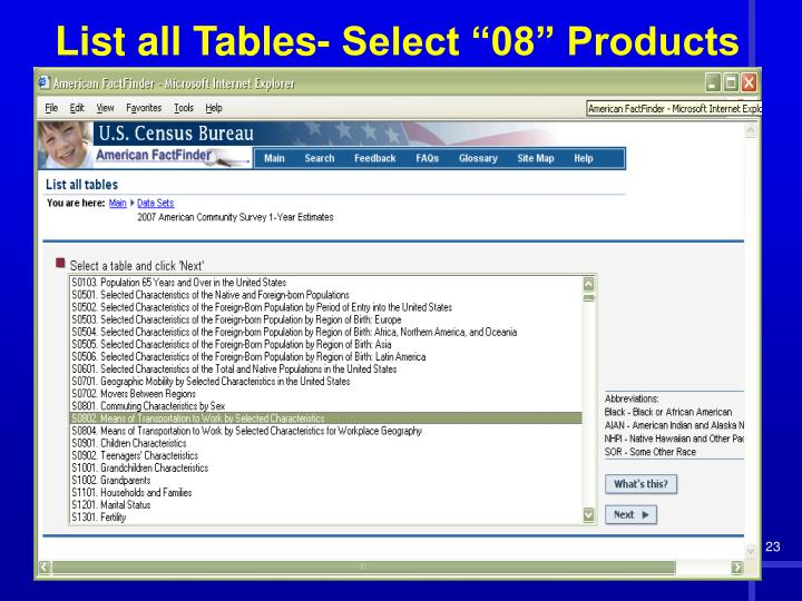 "List all Tables- Select ""08"" Products"