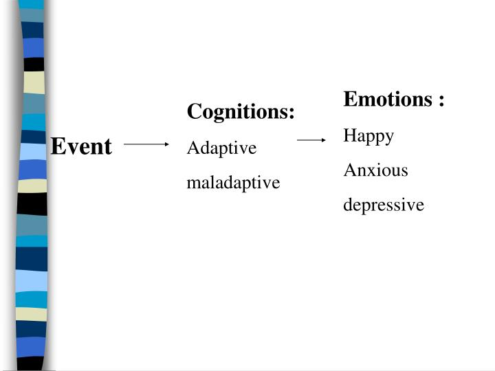 Emotions :