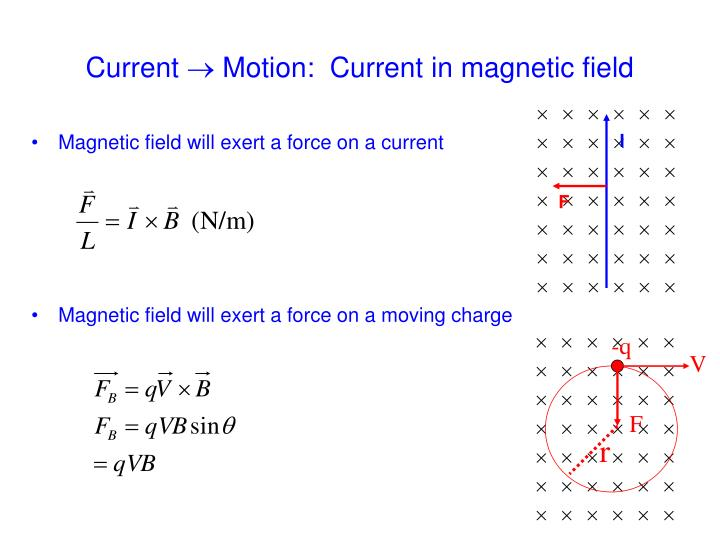 Current motion current in magnetic field