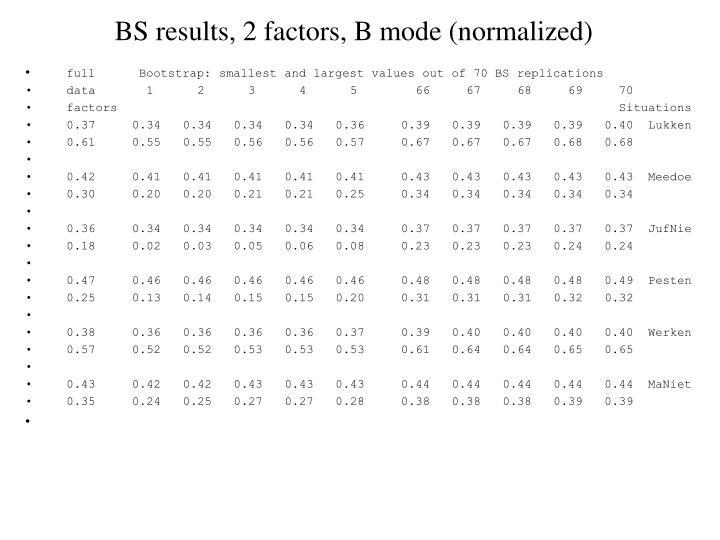 2 factors,   B mode (normalized)