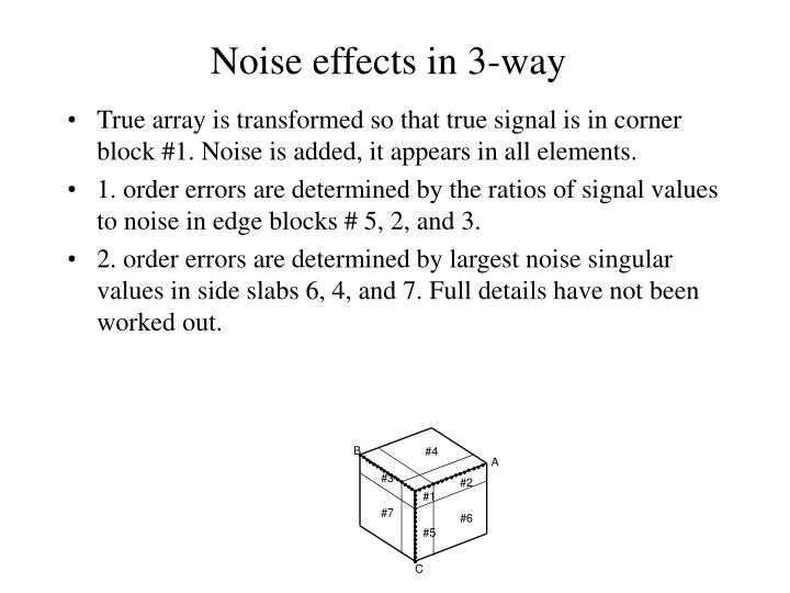 Noise effects in 3-way