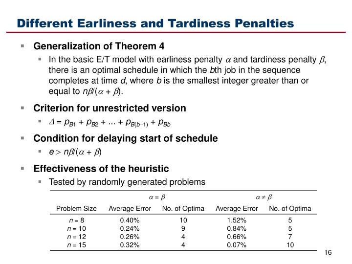 Different Earliness and Tardiness Penalties